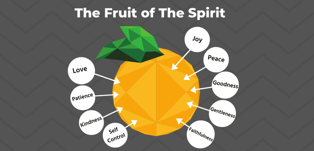 The voice of the Holy Spirit is coated with the fruit of the spirit