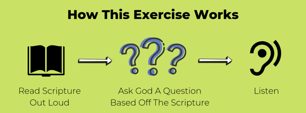 a simple exercise on hearing the voice of God