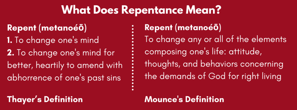 true meaning of repentance