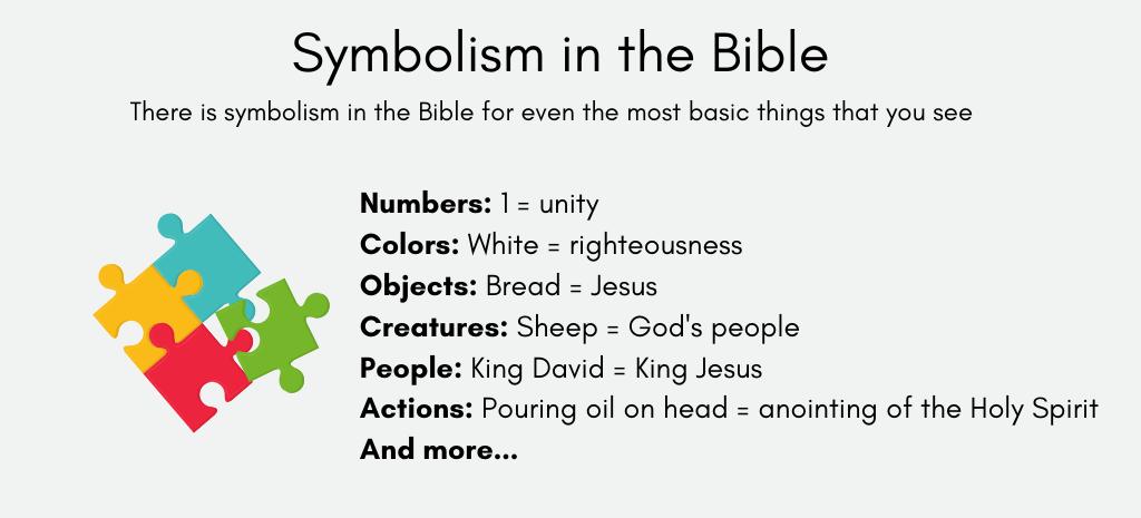 hidden symbolism in the Bible