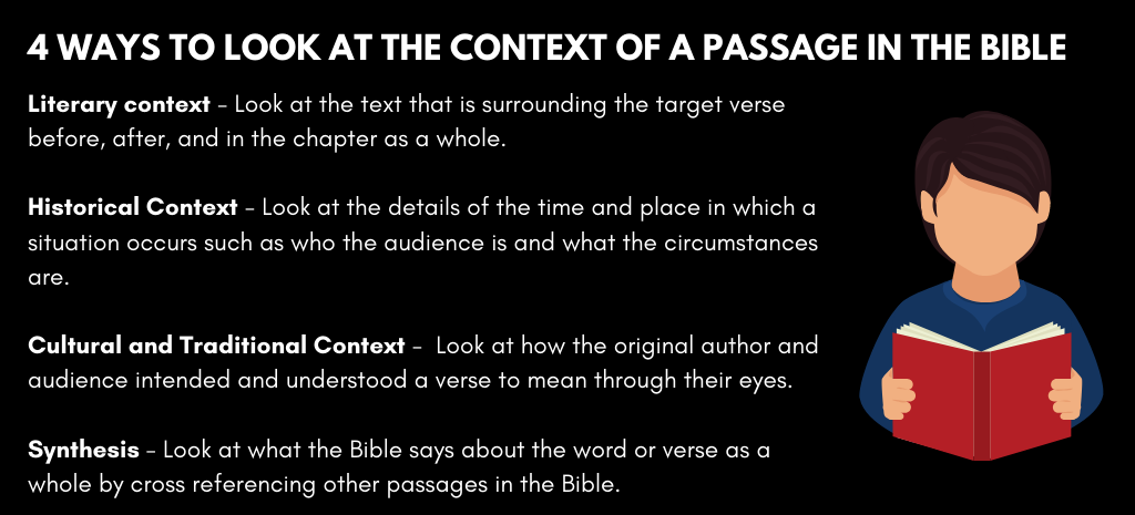 how to study the context of the Bible